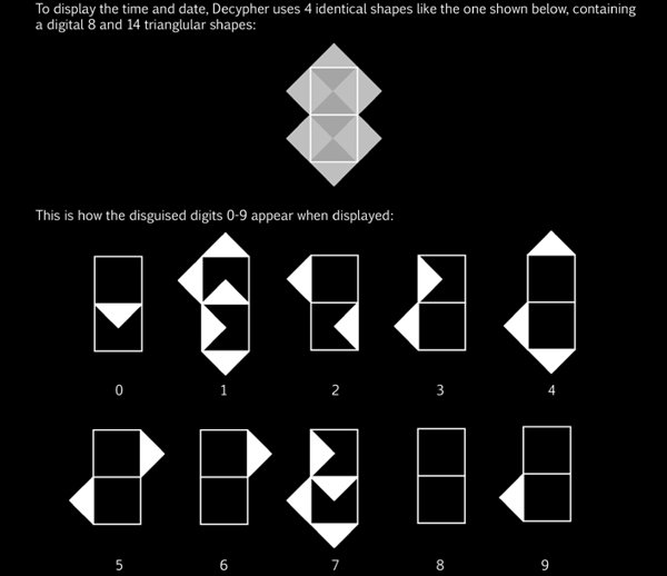 Decypher-Code