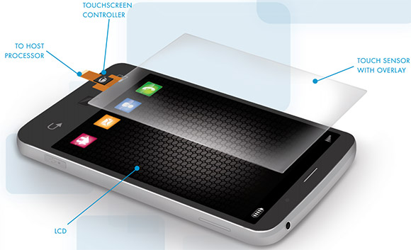 sony xperia sola floating touch screen 1331777553 Sony launches hands free web browsing smartphone!