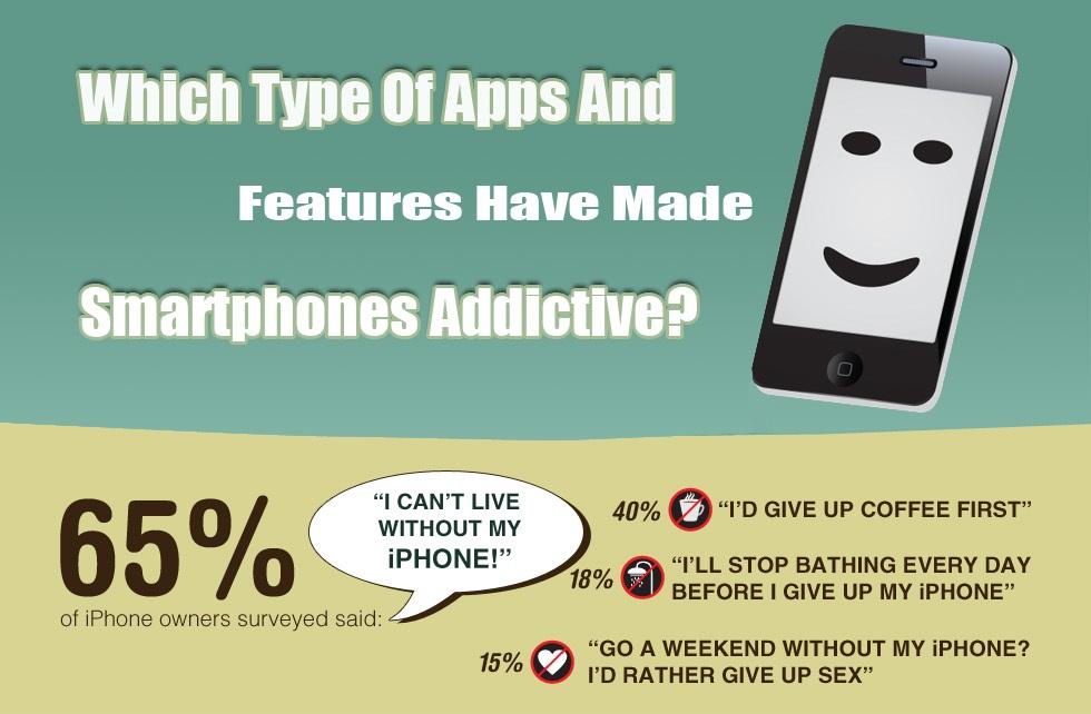SmartphonesAddictive